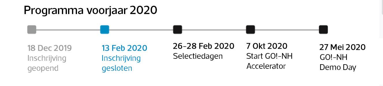 Programma GO!NH 2020